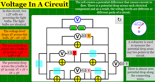 voltage in a circuit javascript simulation applet html5 open rh iwant2study org